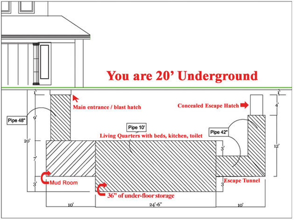 Zombie Bunker 27